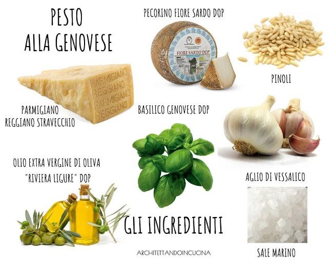 Gli ingredienti del pesto alla genovese